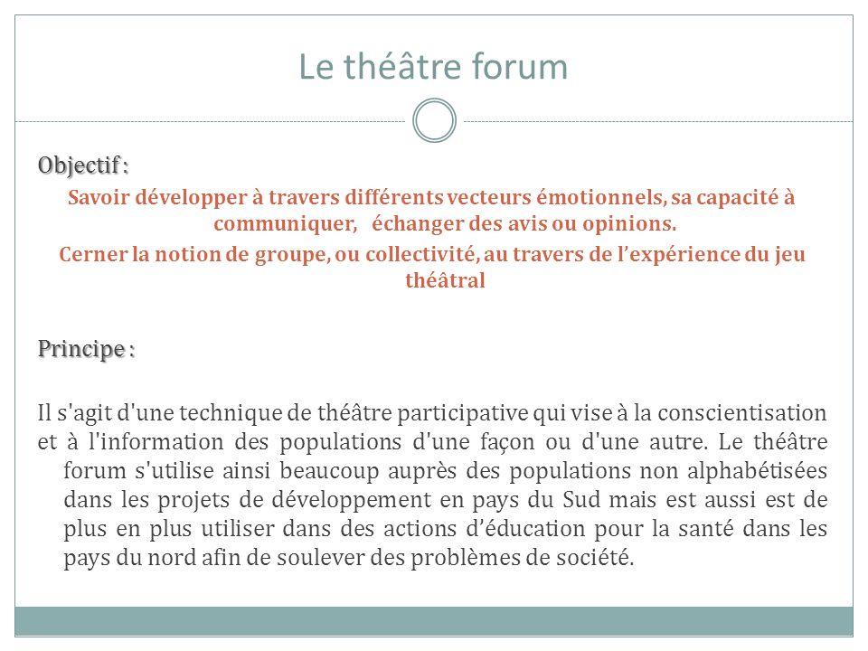 Le théâtre forum Objectif : Principe :