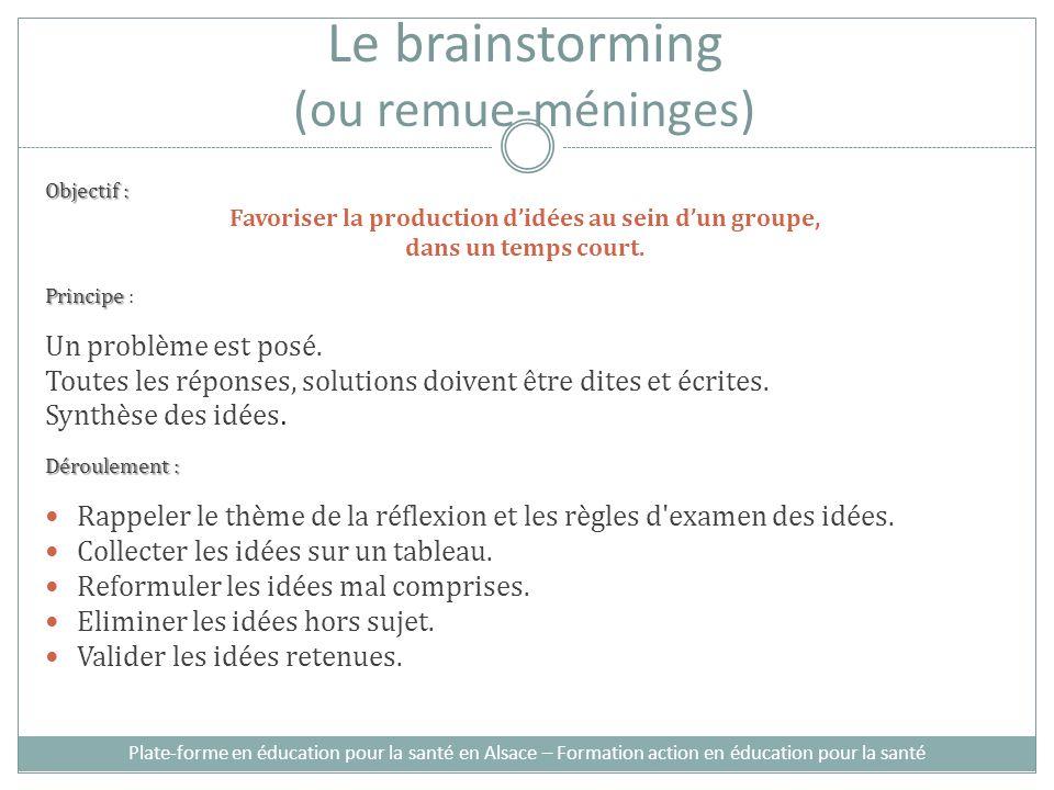 Le brainstorming (ou remue-méninges)