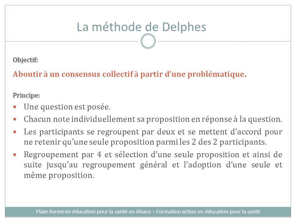 La méthode de Delphes Une question est posée.