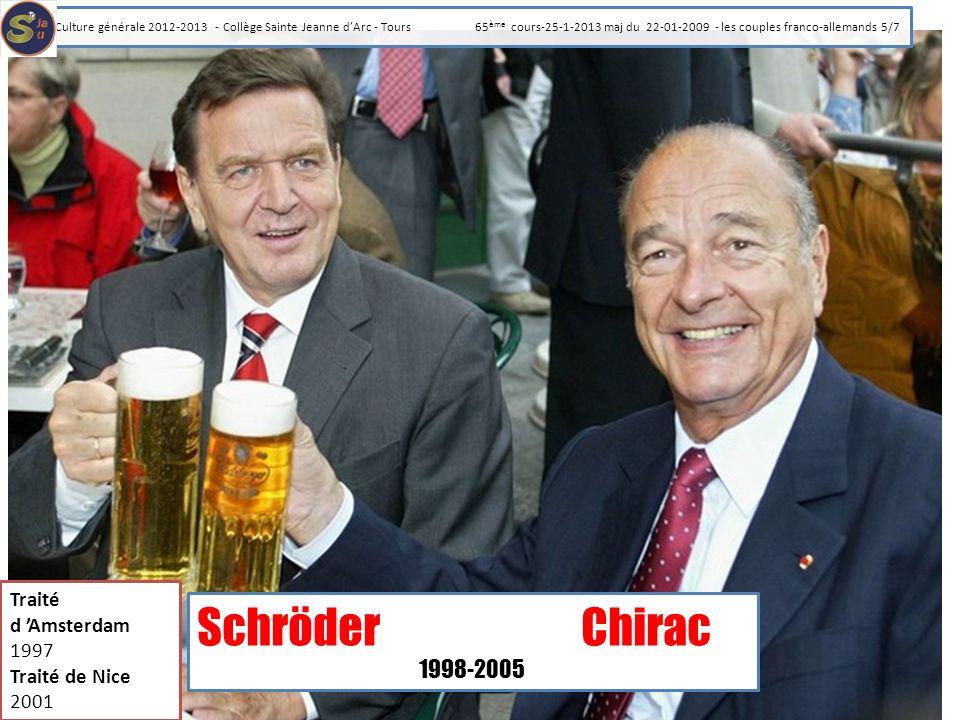 Schröder Chirac 1998-2005 Traité d 'Amsterdam 1997 Traité de Nice 2001