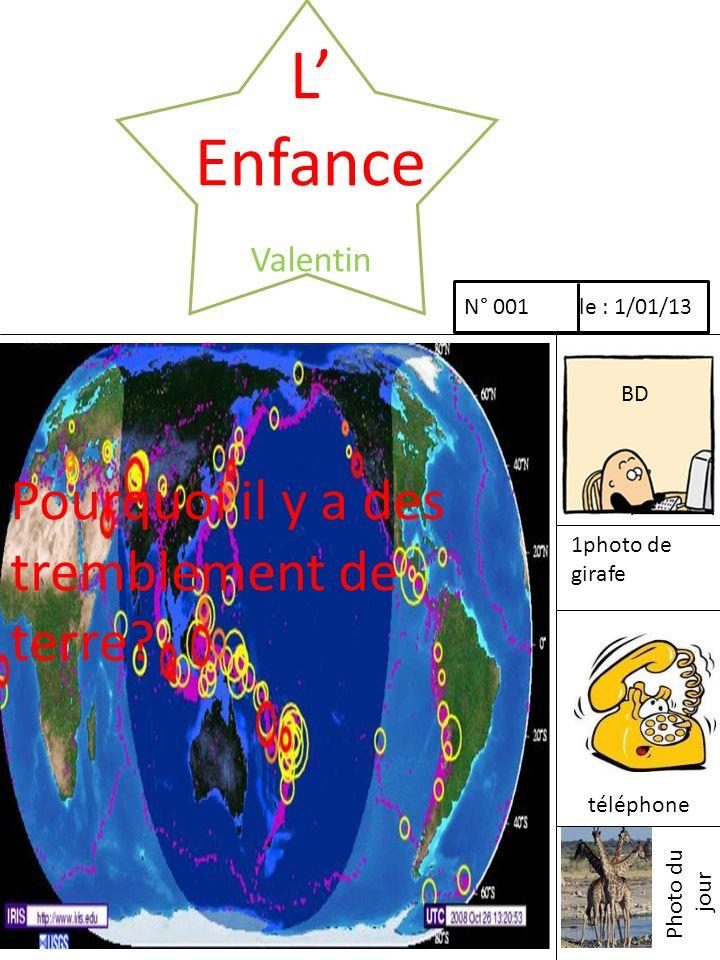 L' EnfanceValentin Pourquoi il y a des tremblement de terre