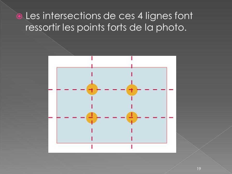 Les intersections de ces 4 lignes font ressortir les points forts de la photo.
