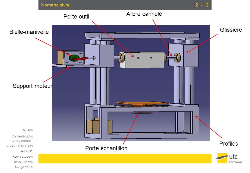 Porte outil Glissière Bielle-manivelle Support moteur