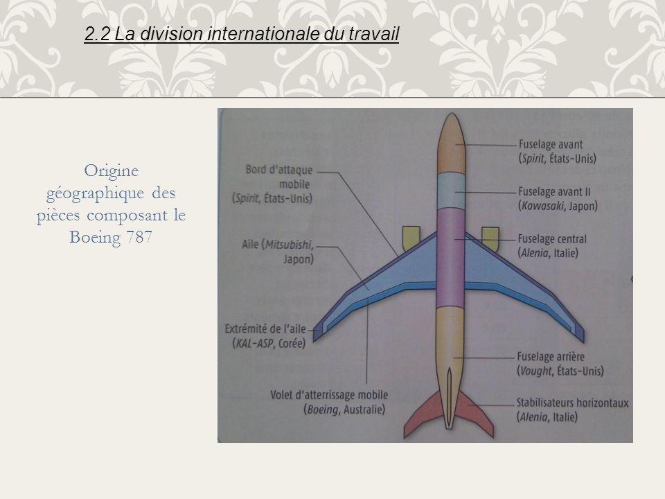 Origine géographique des pièces composant le Boeing 787