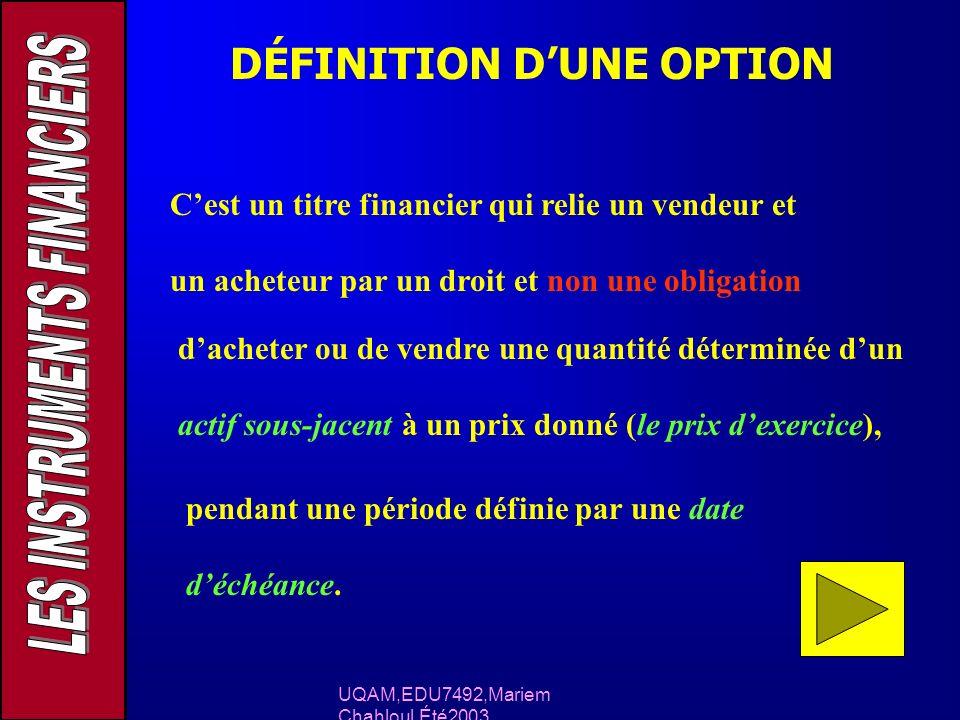 DÉFINITION D'UNE OPTION