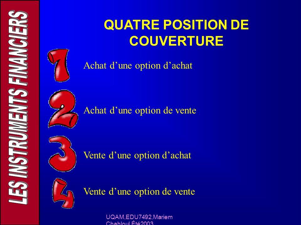 QUATRE POSITION DE COUVERTURE