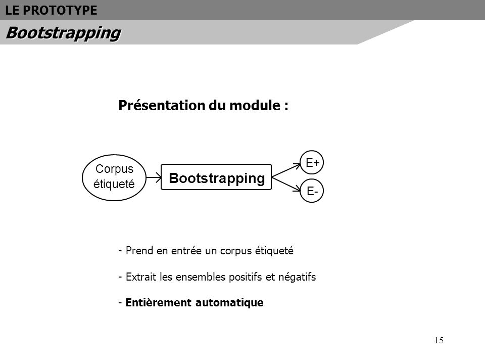 Bootstrapping Bootstrapping Présentation du module : LE PROTOTYPE E+