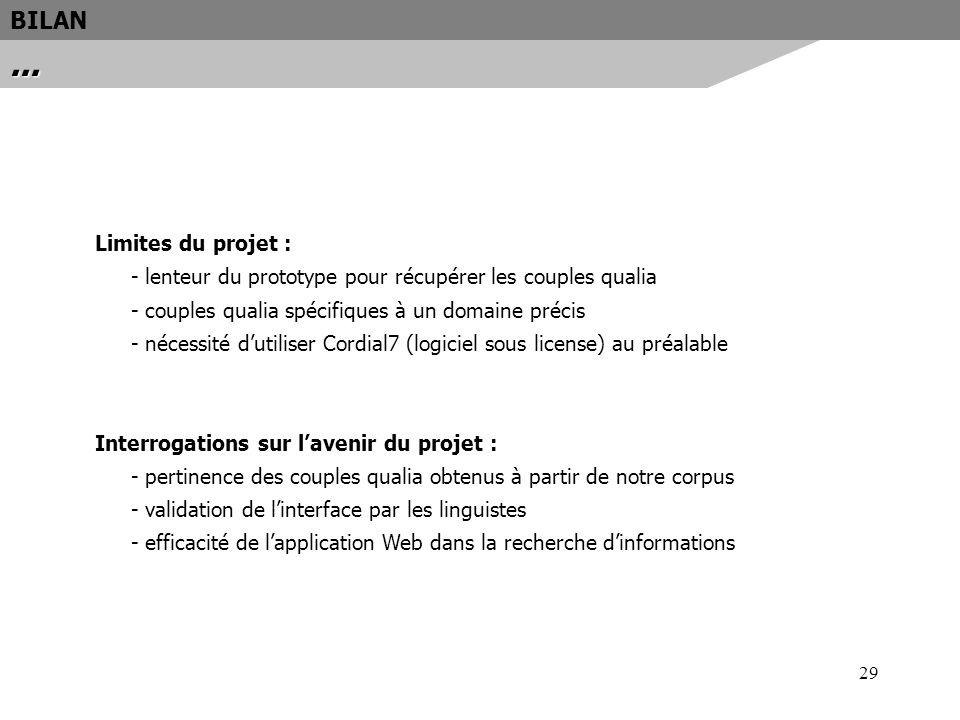 ... BILAN Limites du projet :