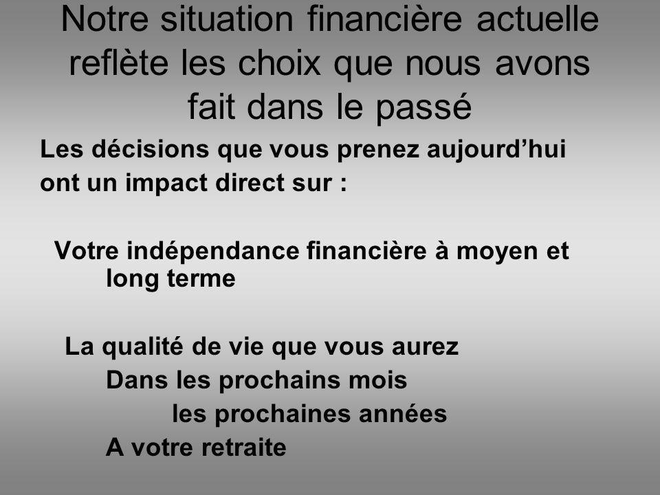 Notre situation financière actuelle reflète les choix que nous avons fait dans le passé