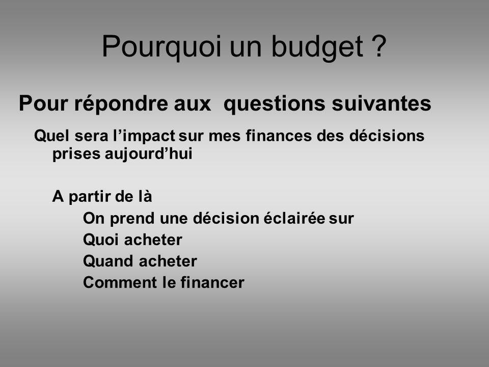 Pourquoi un budget Pour répondre aux questions suivantes