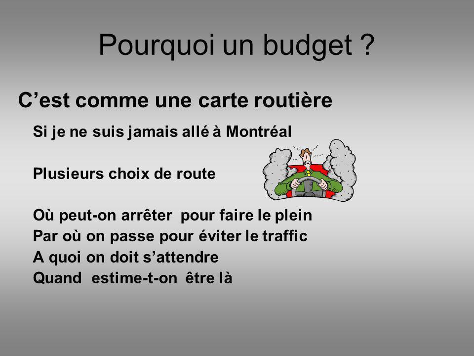 Pourquoi un budget C'est comme une carte routière