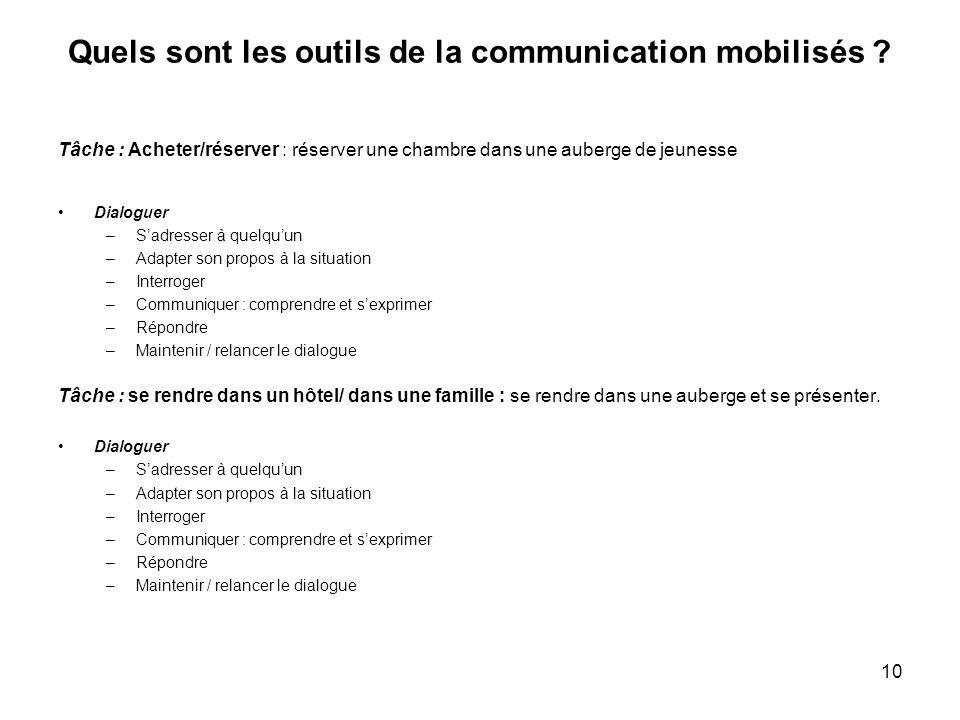 Quels sont les outils de la communication mobilisés