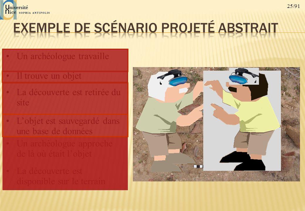 Exemple de scénario projeté abstrait