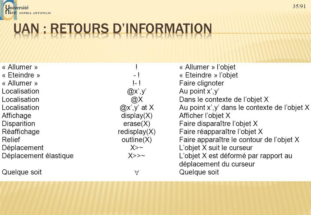 UAN : retours d'information
