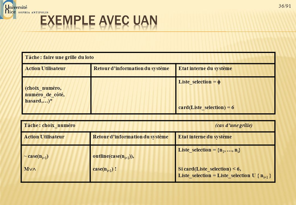 Exemple avec UAN Tâche : faire une grille du loto Action Utilisateur