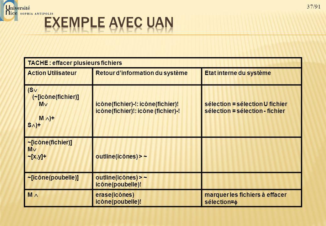 Exemple avec UAN TACHE : effacer plusieurs fichiers Action Utilisateur