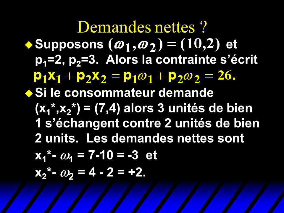 Demandes nettes Supposons et p1=2, p2=3. Alors la contrainte s'écrit
