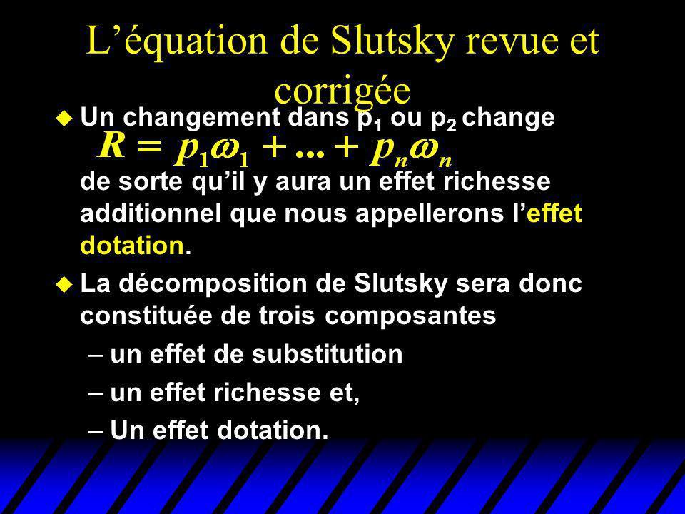 L'équation de Slutsky revue et corrigée