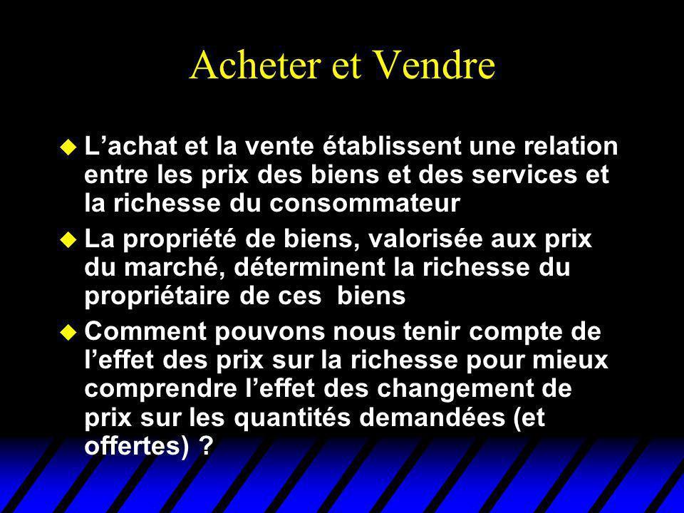 Acheter et Vendre L'achat et la vente établissent une relation entre les prix des biens et des services et la richesse du consommateur.