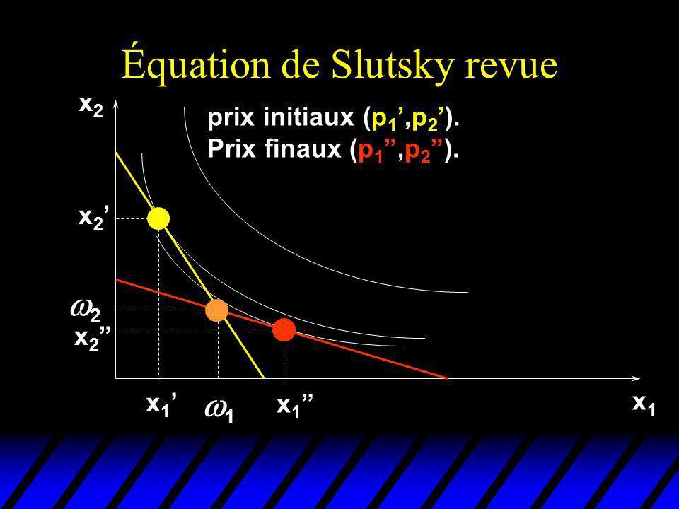 Équation de Slutsky revue