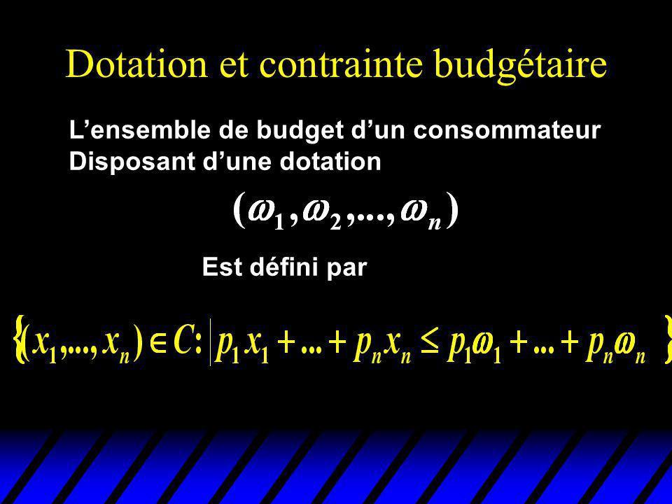 Dotation et contrainte budgétaire