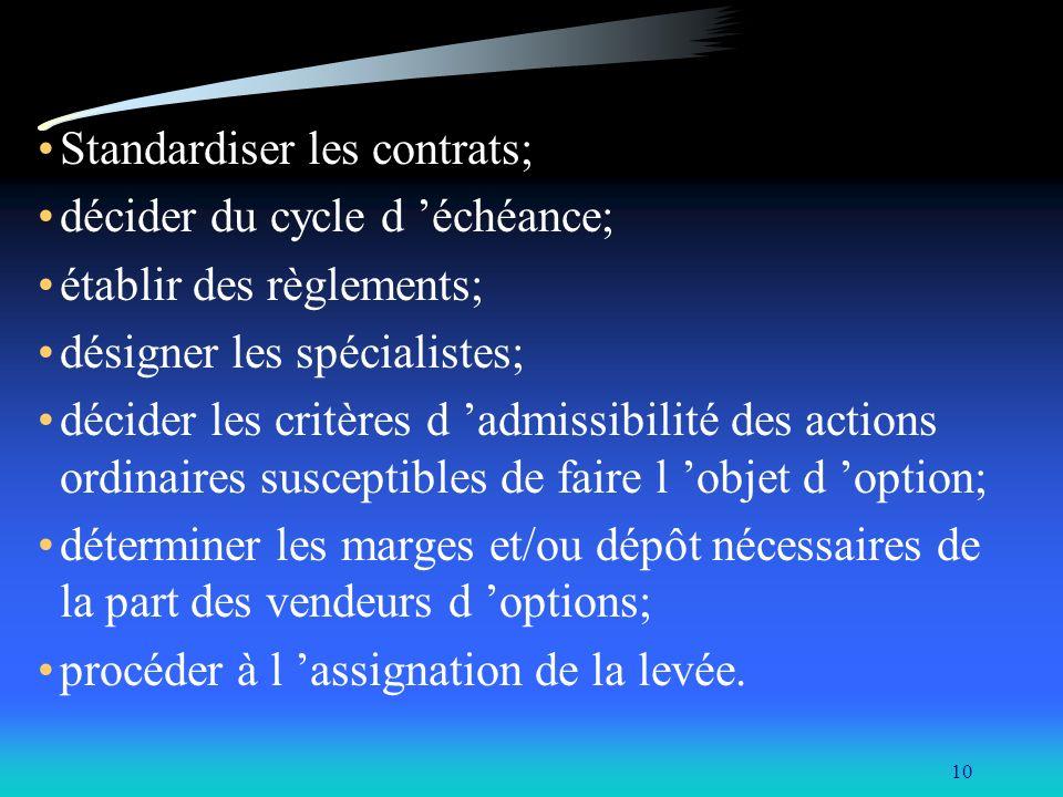 Standardiser les contrats; décider du cycle d 'échéance;
