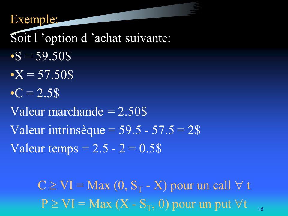 Soit l 'option d 'achat suivante: S = 59.50$ X = 57.50$ C = 2.5$