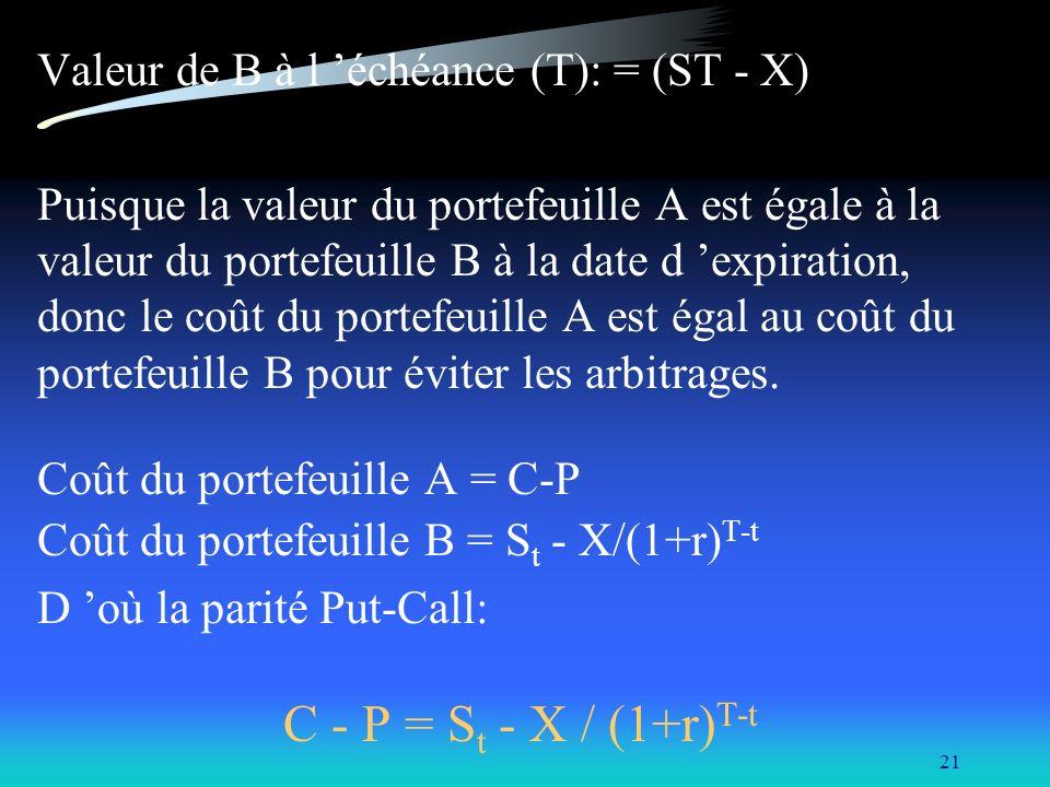 C - P = St - X / (1+r)T-t Valeur de B à l 'échéance (T): = (ST - X)