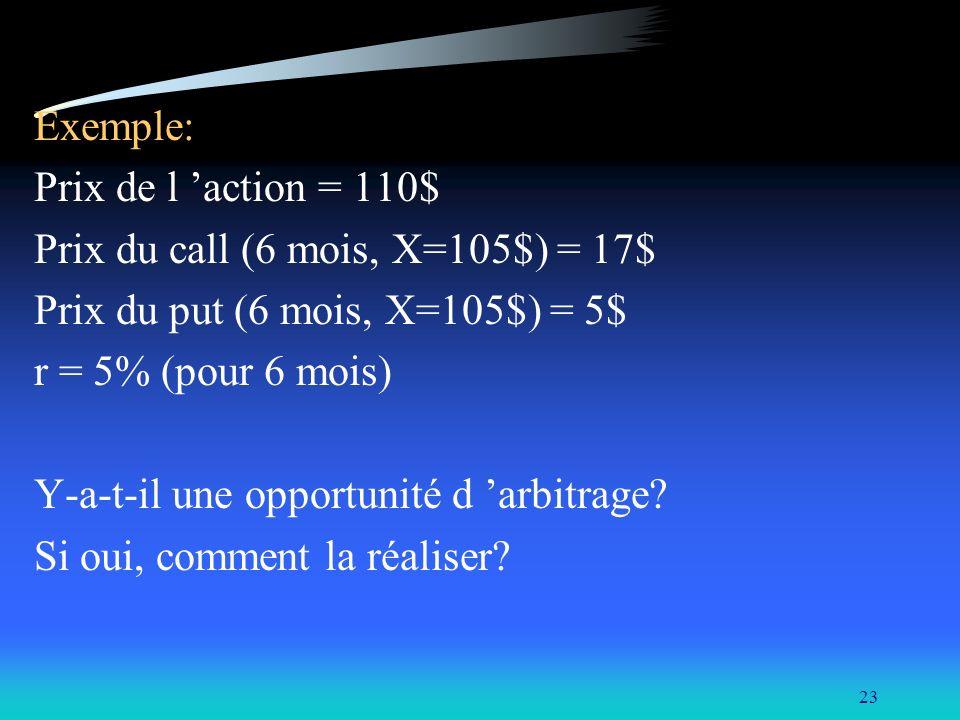 Prix du call (6 mois, X=105$) = 17$ Prix du put (6 mois, X=105$) = 5$