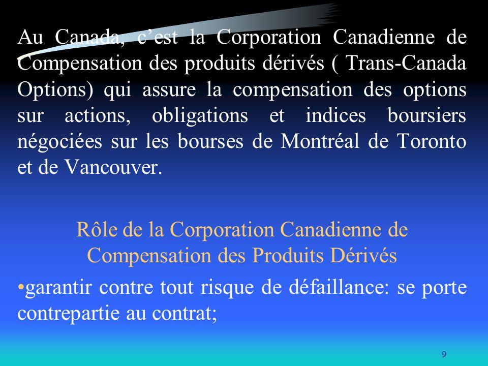 Rôle de la Corporation Canadienne de Compensation des Produits Dérivés