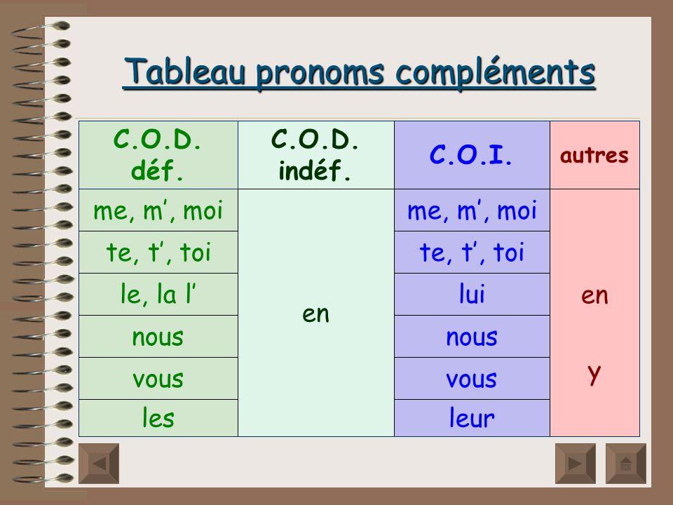 Tableau pronoms compléments