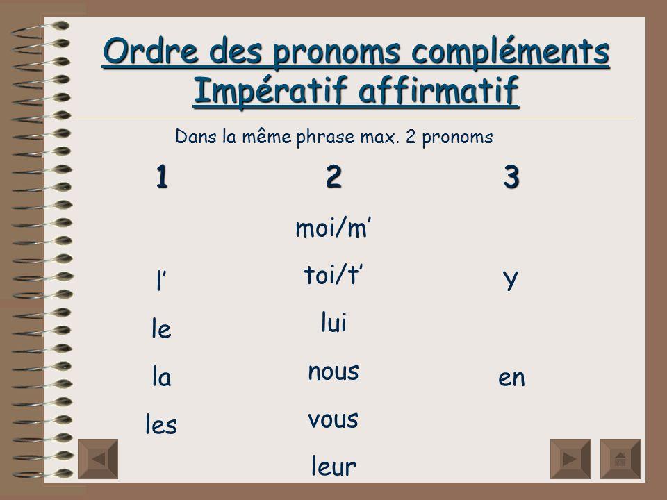 Ordre des pronoms compléments Impératif affirmatif