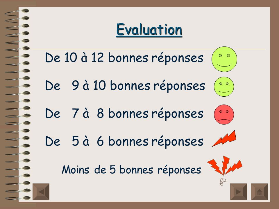 Evaluation De 10 à 12 bonnes réponses De 9 à 10 bonnes réponses