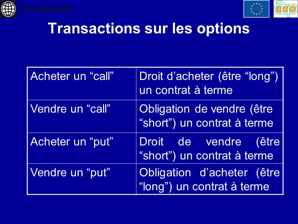 Transactions sur les options