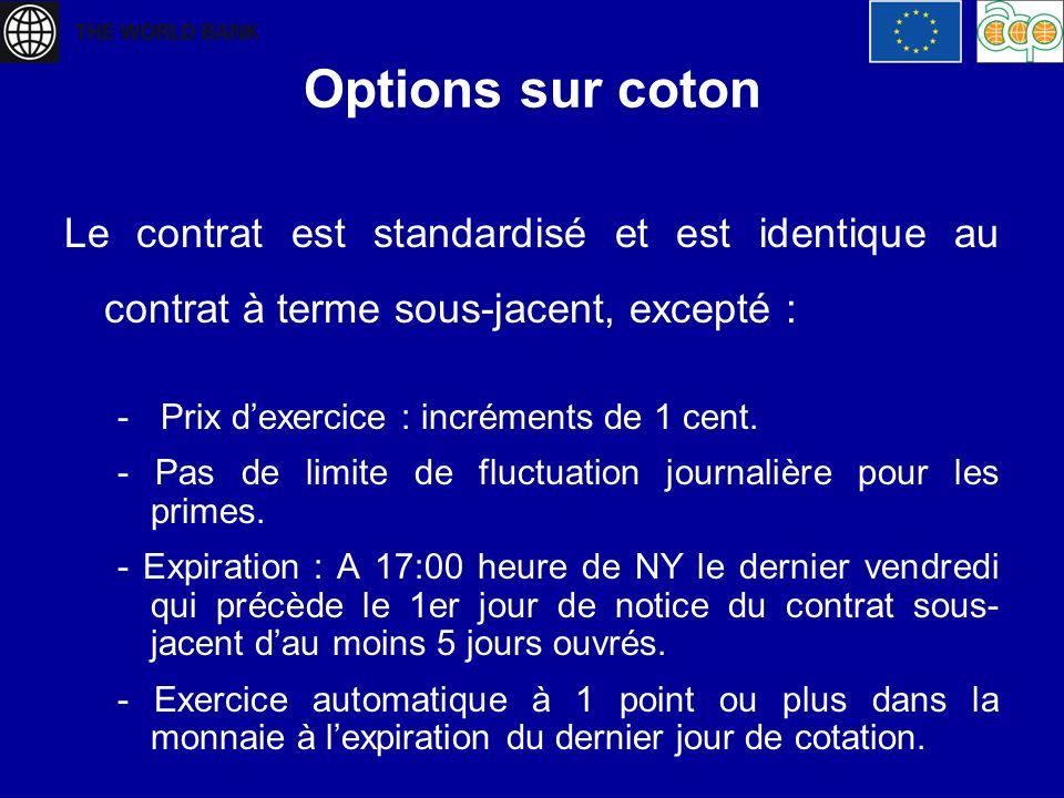 Options sur cotonLe contrat est standardisé et est identique au contrat à terme sous-jacent, excepté :
