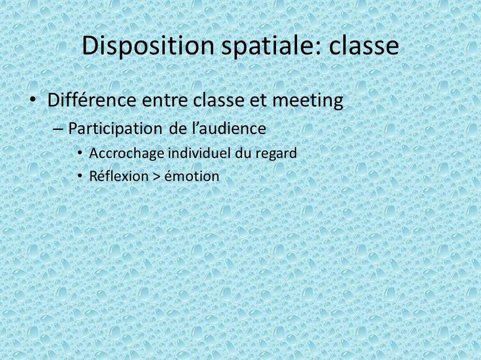 Disposition spatiale: classe
