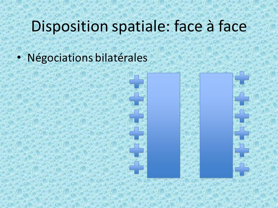 Disposition spatiale: face à face