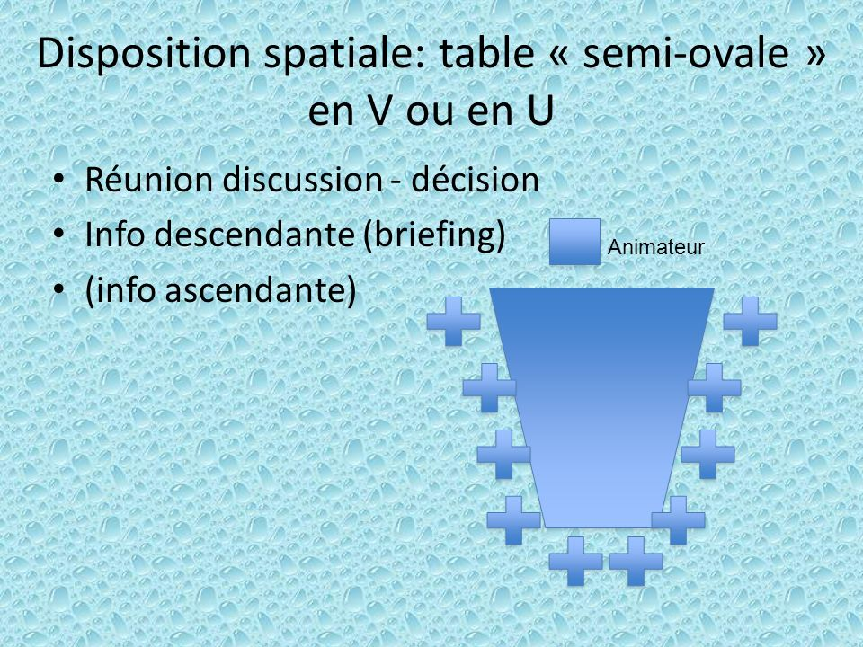 Disposition spatiale: table « semi-ovale » en V ou en U
