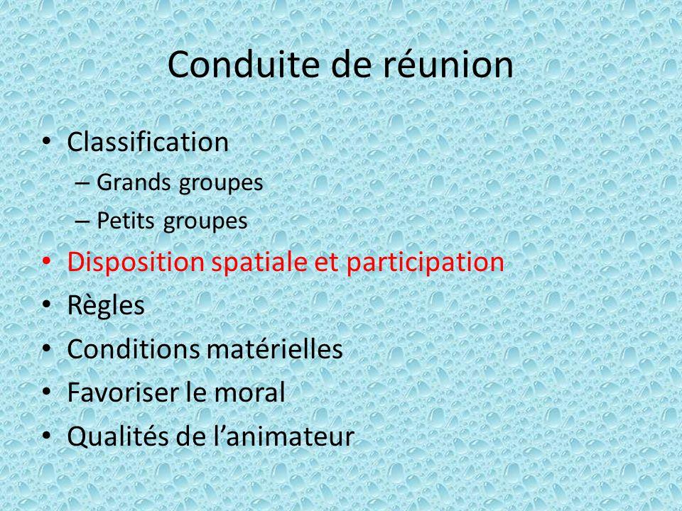 Conduite de réunion Classification