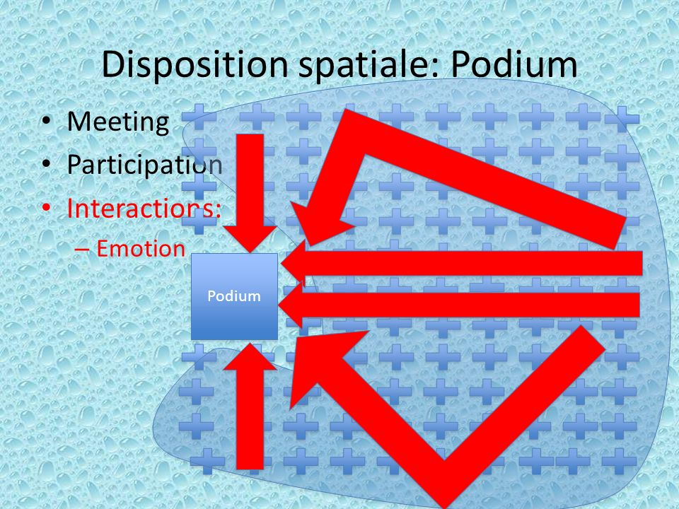 Disposition spatiale: Podium