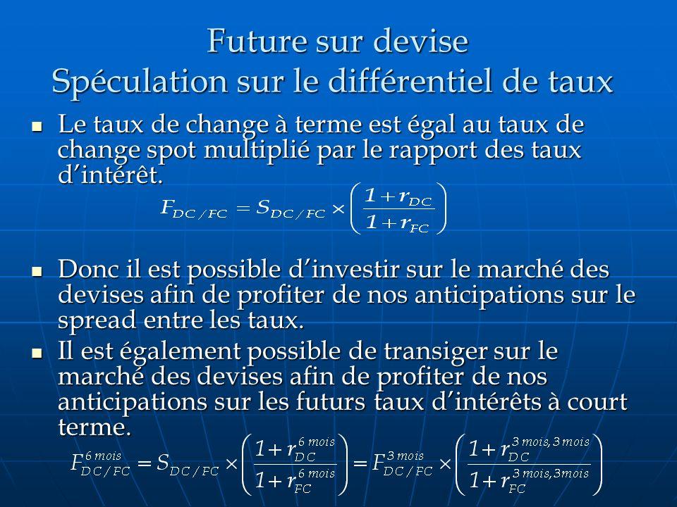 Future sur devise Spéculation sur le différentiel de taux