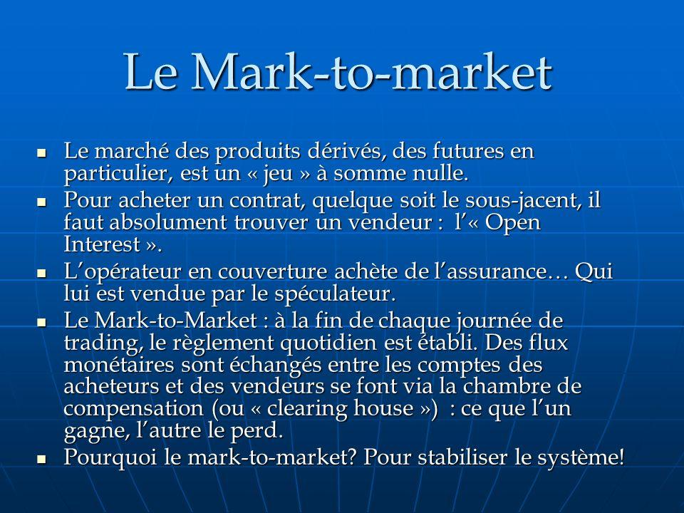 Le Mark-to-market Le marché des produits dérivés, des futures en particulier, est un « jeu » à somme nulle.