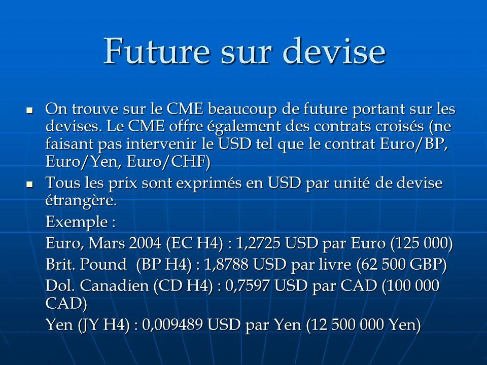 Future sur devise