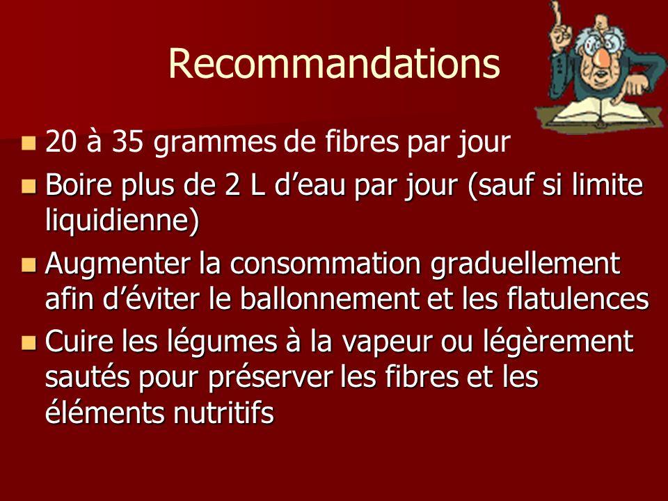 Recommandations 20 à 35 grammes de fibres par jour