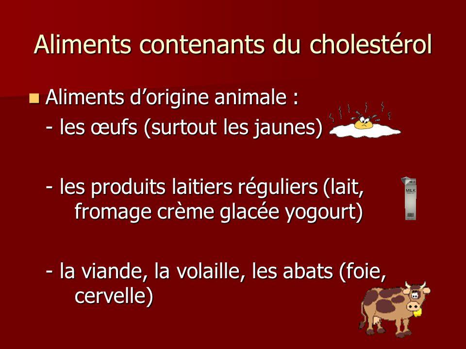 Aliments contenants du cholestérol