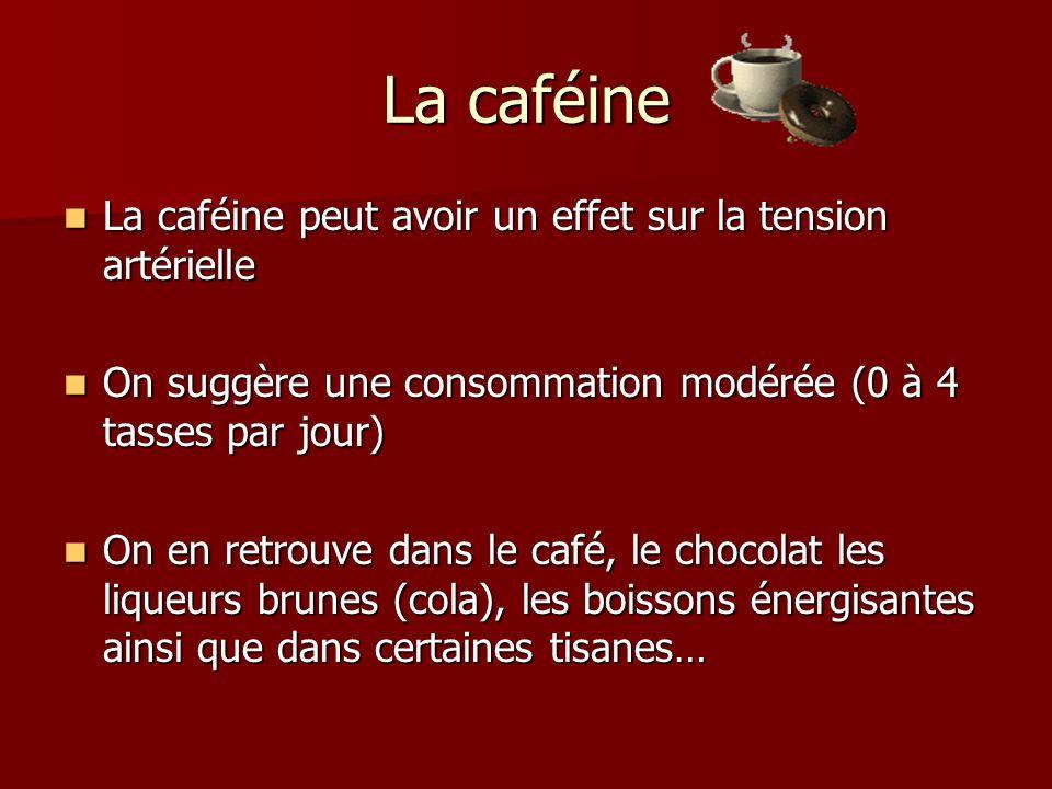 La caféine La caféine peut avoir un effet sur la tension artérielle