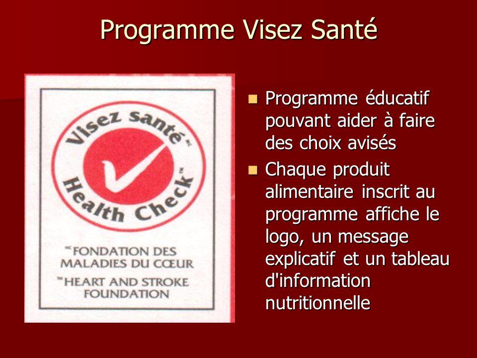 Programme Visez Santé Programme éducatif pouvant aider à faire des choix avisés.