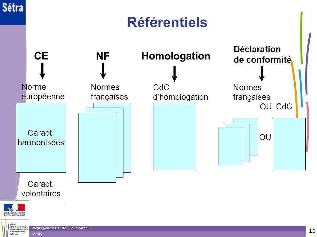 Référentiels CE NF Homologation Déclaration de conformité Normes