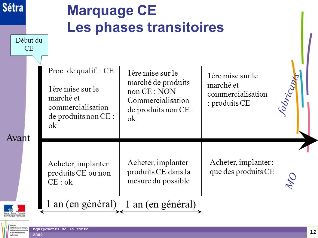 Les phases transitoires