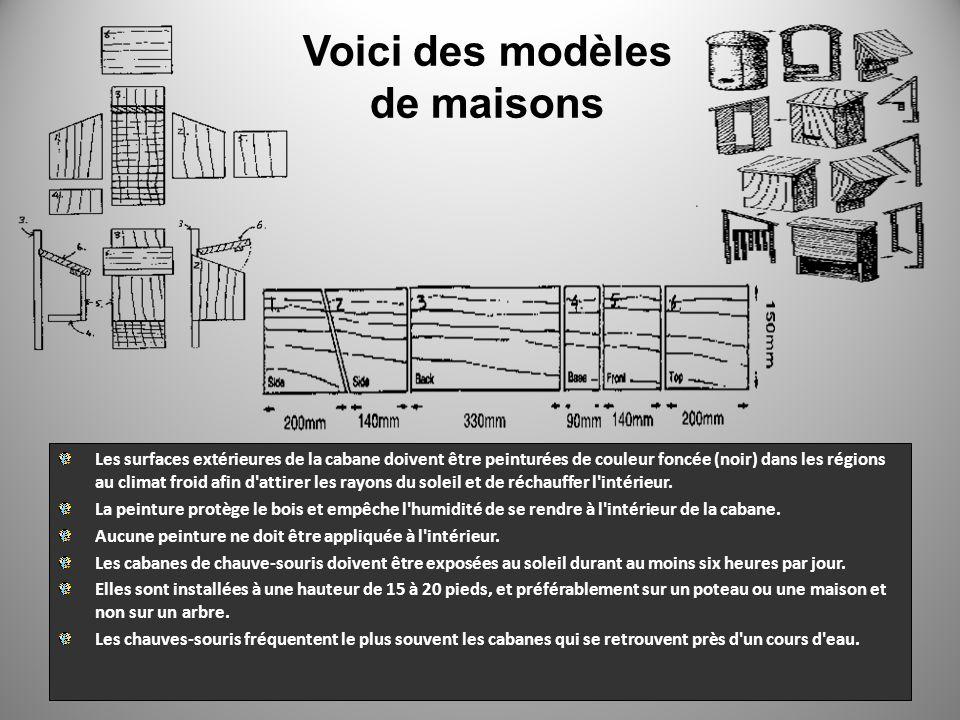 Voici des modèles de maisons